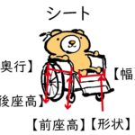 シート情報